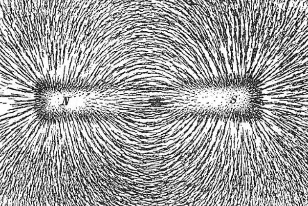 """图为一根长条形磁铁的磁场暗示图。这根磁铁是一个""""磁偶极子"""",即磁场的南极和北极结相符在了一首。即使将外部磁场移除,这类永磁体仍可保留磁性。倘若将磁铁折成两半,南北磁极并不会随之别离,而是会形成两根磁铁,每根都有各自的南极和北极。"""