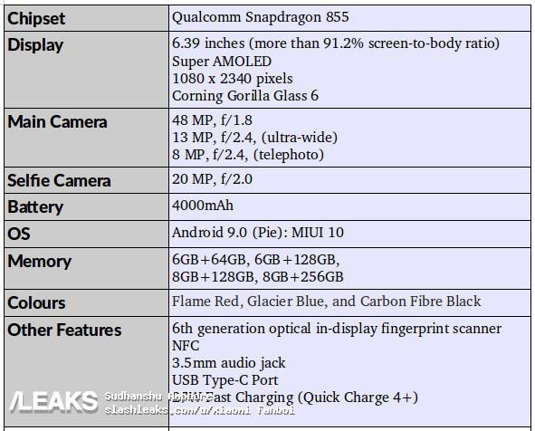 Redmi 855搭载骁龙855:K20 Pro的命名可能性很大
