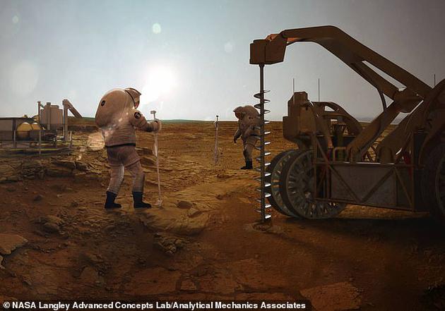 美国宇航局最新研究报告称,人们在火星表面凿钻水井,可以获得充足的水资源,维持人类的生活。