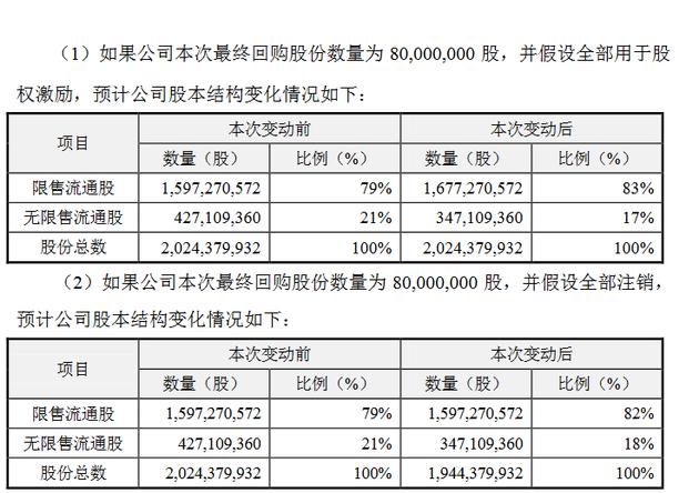 巨人网络拟回购不超过20亿元股票 价格不超每股25元