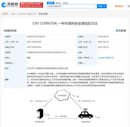 """华为技术有限公司公开""""车联网安全通信""""相关专利"""