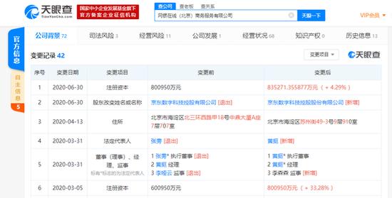 京东数科旗下网银在线(北京)注册资本增约3.4亿