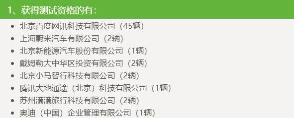 (北京路测牌照颁发情况,来源:北京智能车联产业创新中心数据)