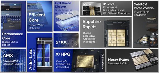 英特尔架构日重磅:甩出11大芯片硬科技,推千亿晶体管SoC