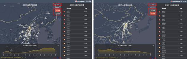 百度迁徙3.0新上线迁徙趋势图功能 分析城?#22411;?#33267;50个