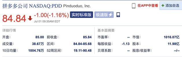 拼多多开盘报85美元 当前跌1.16%--九分网络