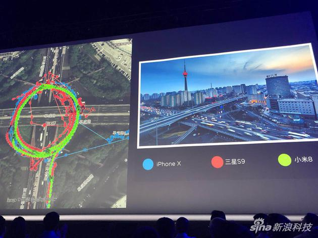 双频GPS算是一个创新