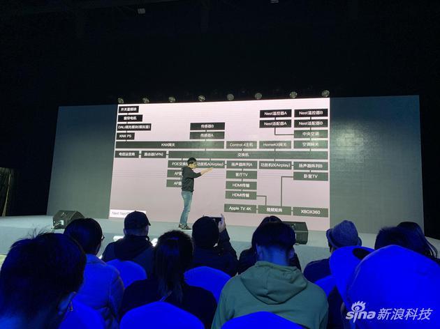王自如发布智能家居系统NEXT NEST的照片 - 2