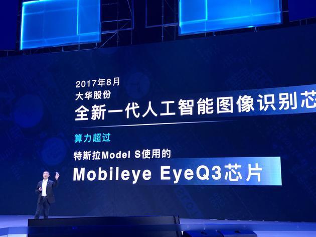Mobileye的EyeQ3芯片