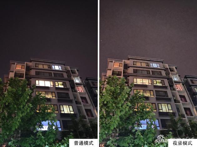 夜景模式对高亮部分有所抑制,但是天空噪点增多