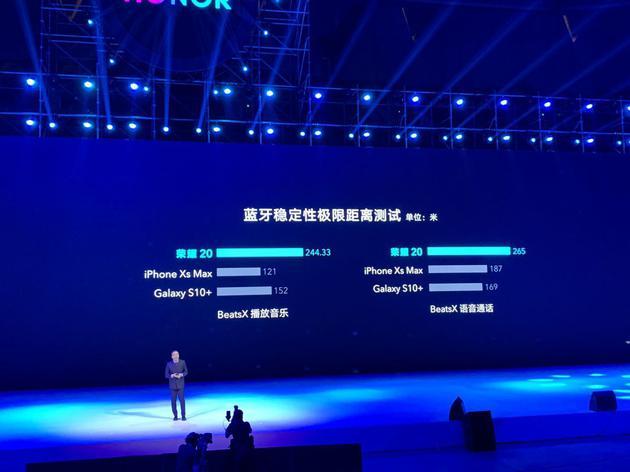 荣耀20系列国内发布:搭载方舟编译器、超级蓝牙,售价2699元起-芯智讯