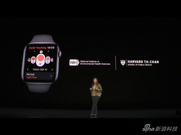 噪音,女性周期等是watch OS 6系统更新带来的功能