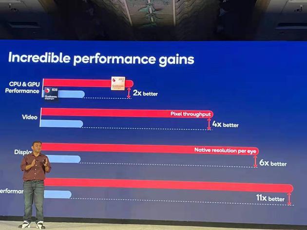 高通發布驍龍XR 2平臺:全球首款支持5G的擴展現實(XR)平臺