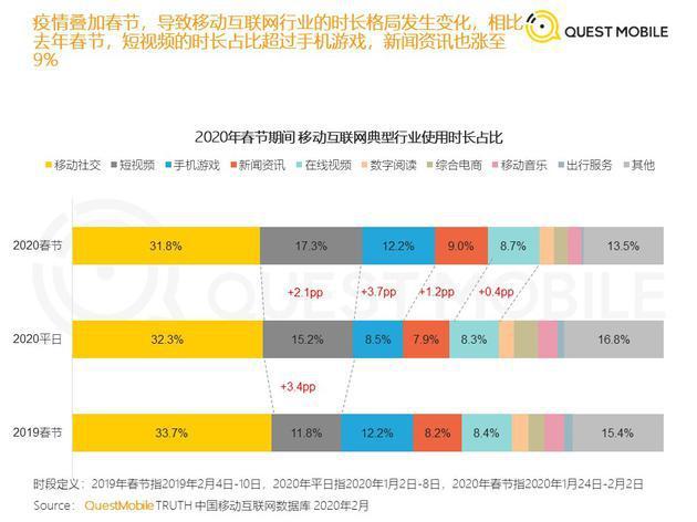 新媒:中国在休病假,但没有懈怠