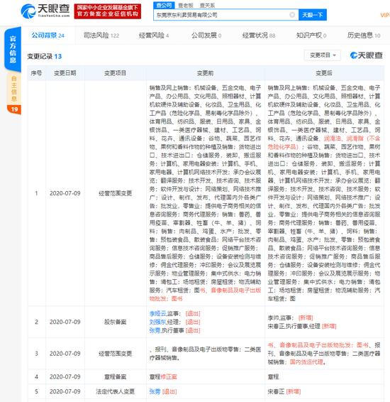 刘强东退出东莞京东利昇贸易有限公司经理