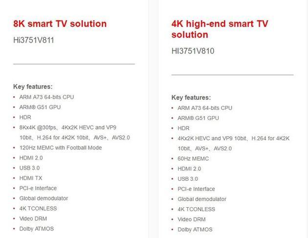 海思对于8K、4K超高清电视的芯片解决方案产品