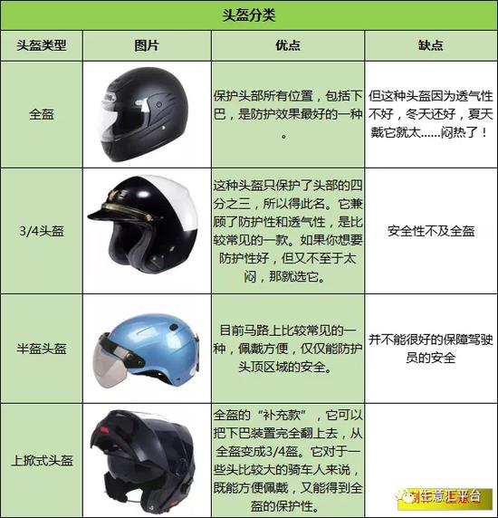 疯狂的头盔:半月翻6倍 一个政策引发的百亿生意 今日沸点