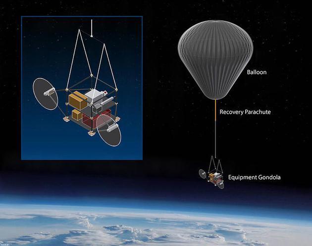 """这项耗资300万美元的试验名为""""平流层控制扰动实验""""(SCoPEx),将使用一个高空科学气球(如图)将大约2千克的碳酸钙粉尘提升到新墨西哥州沙漠上空约19千米的大气中"""