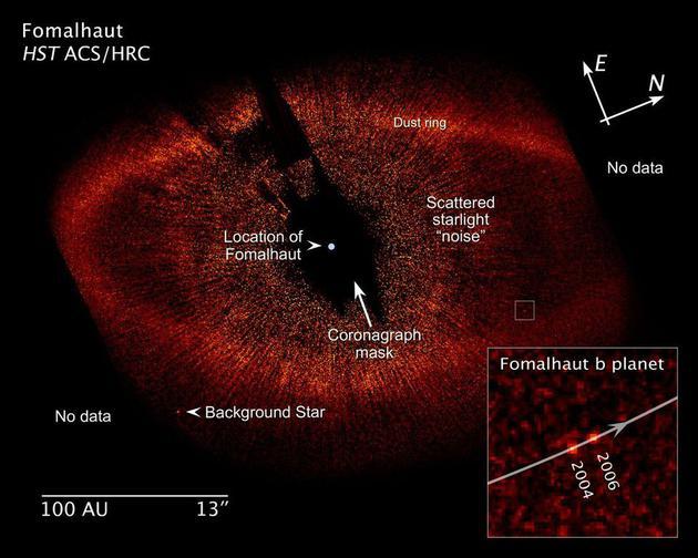 这张哈勃望远镜拍摄的可见光照片展现了最近发现的行星Fomalhaut b围绕其中央恒星转动的过程。这是我们首次在可见光下观察到一颗系外行星。但要想发现系外卫星、或智慧外星生命存在的迹象,还需要更先进的直接成像技术。