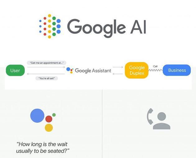 传一公司想用谷歌AI助手代替客服:谷歌:我们仍测试