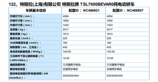 宝马官方确认宝马i32024年停产
