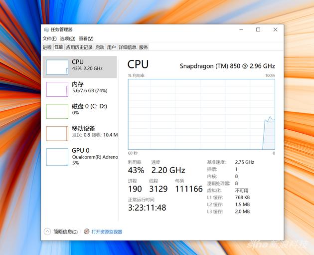 CPU占用在43%左右的状态