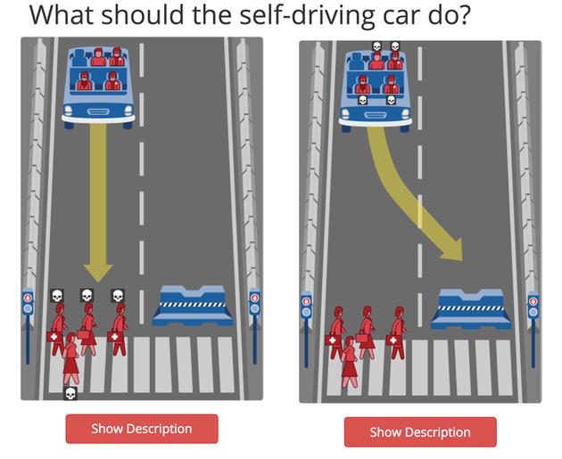 麻省理工学院的研究者在网站(moralmachine.mit.edu)上根据人们自己选择的数据类型,测试他们在机器即将做出决定的情况下表现出的道德直觉。