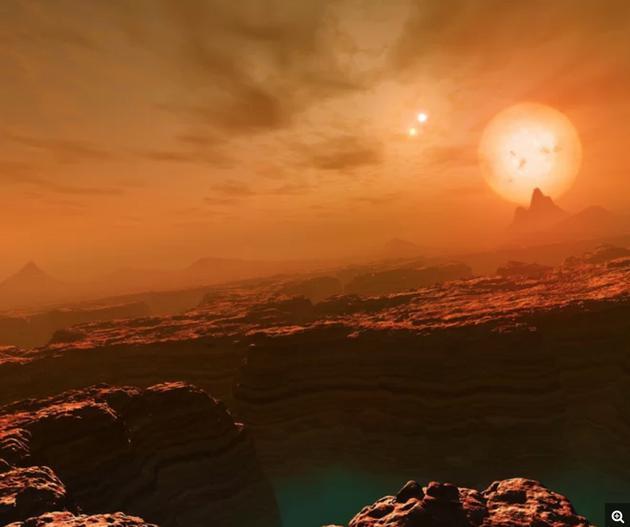 艺术示意图:系外行星Gliese 677上可能看到的景象。这颗系外行星同样位于一个三恒星系统中,距离地球大约22光年