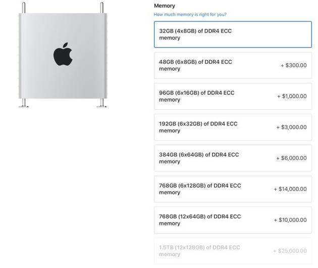 苹果官方内存价格很高(图片来@9to5mac.)