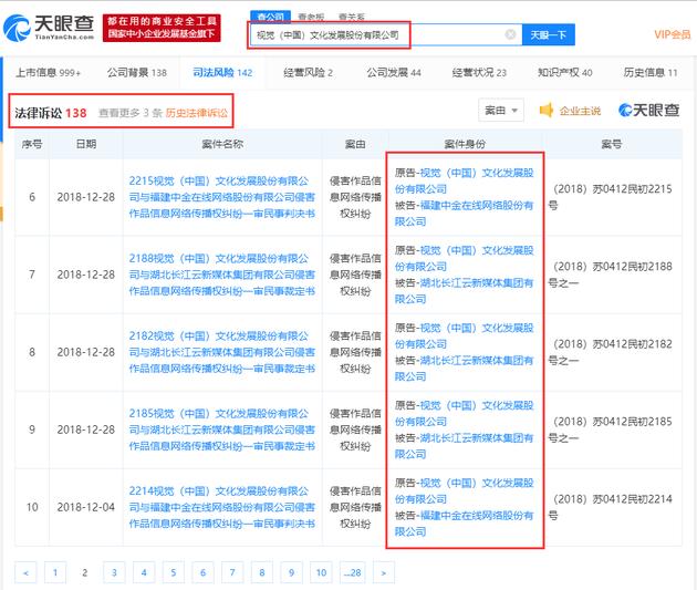 视觉中国靠打官司发家?十年来涉及诉讼案超一万多件