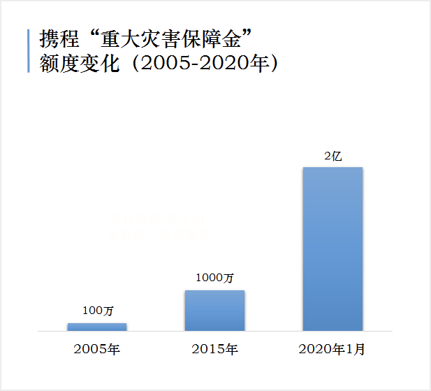 香港暴徒排队自首画面曝光逃不出警方防线(图)