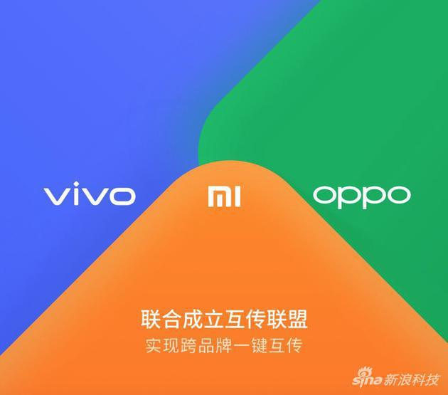 小米/OPPO/vivo成立互传联盟 将于近期开启公测