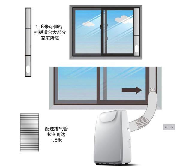 移动空调安装示意图