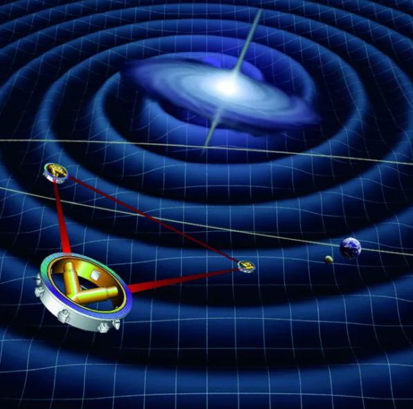 激光干涉空间天线(艺术想象图)