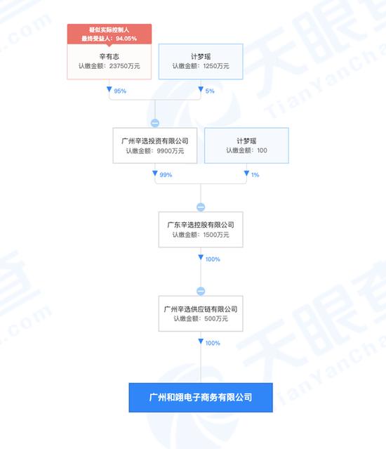 辛巴关联公司因公平交易违法行为被行政处罚90万元的照片 - 3
