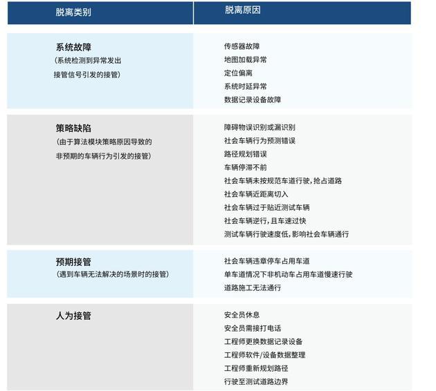 """美国""""放养式""""管理,中国是""""家长式""""管理"""