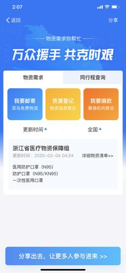 有内情研究机构为何申请瑞德西韦中国专利?