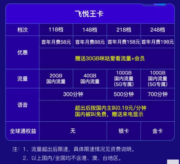 中国移动 5g套餐_直击|中国移动回应推出首个5G套餐:消息不属实|中国移动|5G|套餐 ...