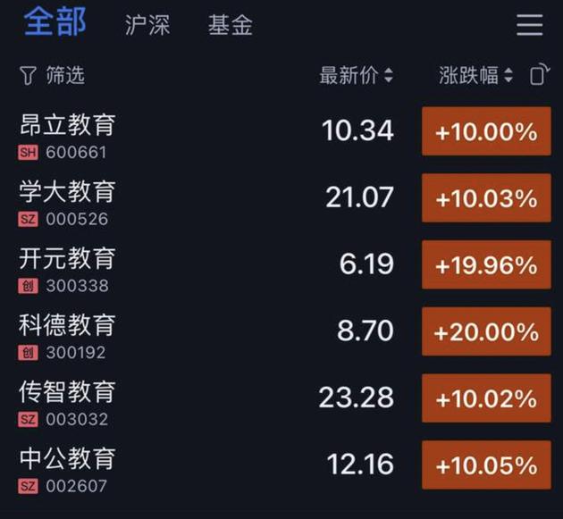 图源:腾讯自选股截图
