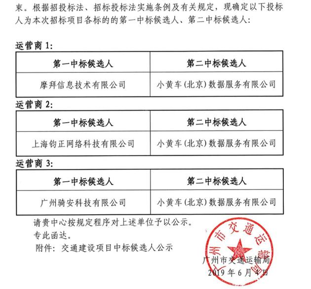 广州公布租赁自行车运营商招标结果 摩拜成该项目第一中标候选人