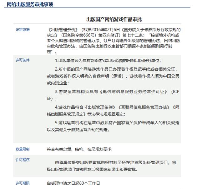 广电总局公布游戏新审批流程 去年老游戏已进入退回流程
