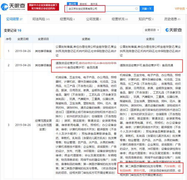 武汉京东公司谋划规模变换 新增汽车销售等营业