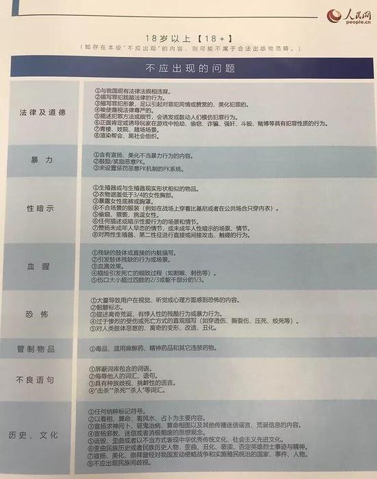 中国游戏分级来了!《游戏适龄提示草案》具体分级内容公布