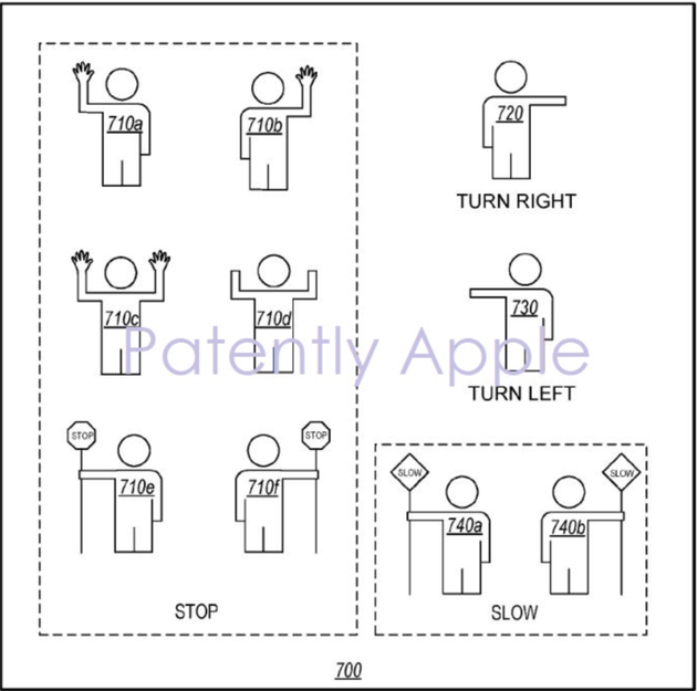 (图/Patently Apple)