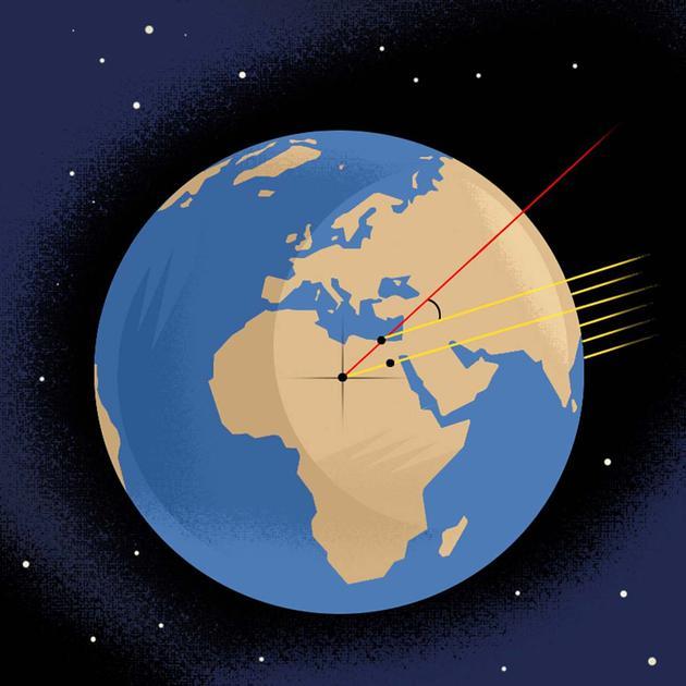 人类史上十个最重要实验:测量地球周长,牛顿发展光学