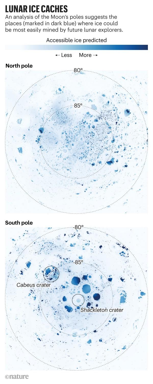 图为冰在月球遍地的散布状况、