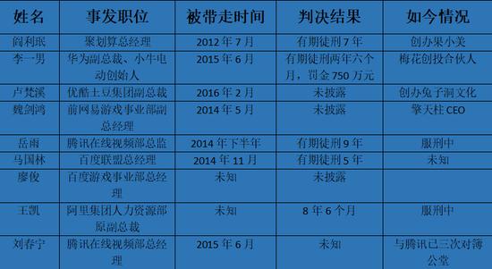 《电脑报》2019年第05期(互联网贪腐高管出狱记)【PDF】