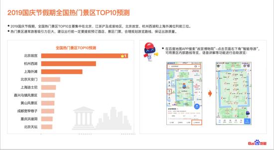 2019国庆节假期全国热门景区TOP10预测