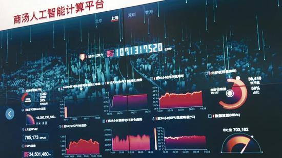 图5:商汤人工智能计算平台,来源:网络