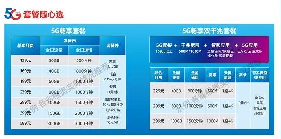 5G商用正式开启:三大运营商套餐128元起步